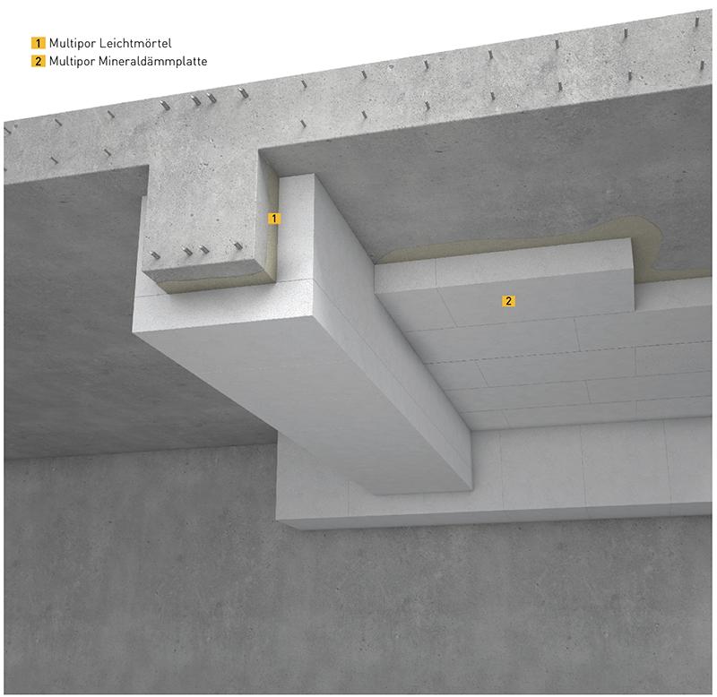 Häufig Deckendämmung   Kellerdeckendämmung Multipor DW23